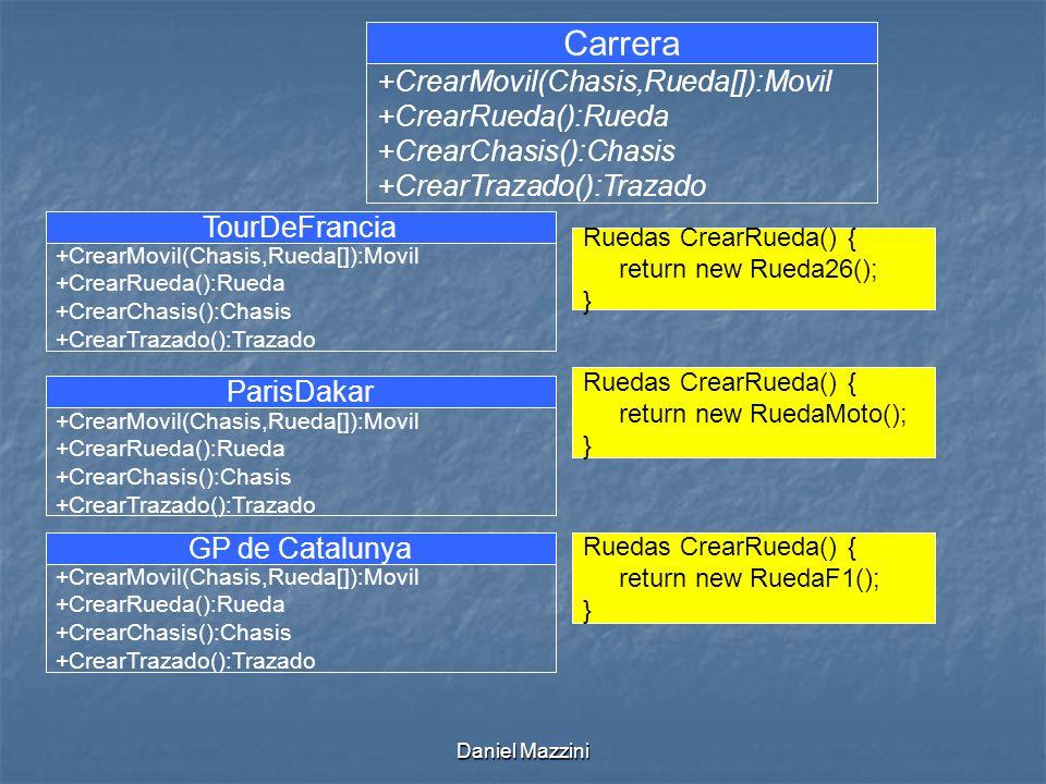 Carrera +CrearMovil(Chasis,Rueda[]):Movil +CrearRueda():Rueda